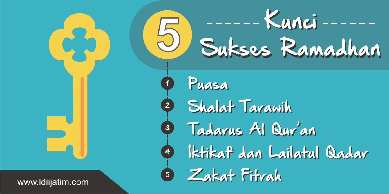 13 kunci sukses forex